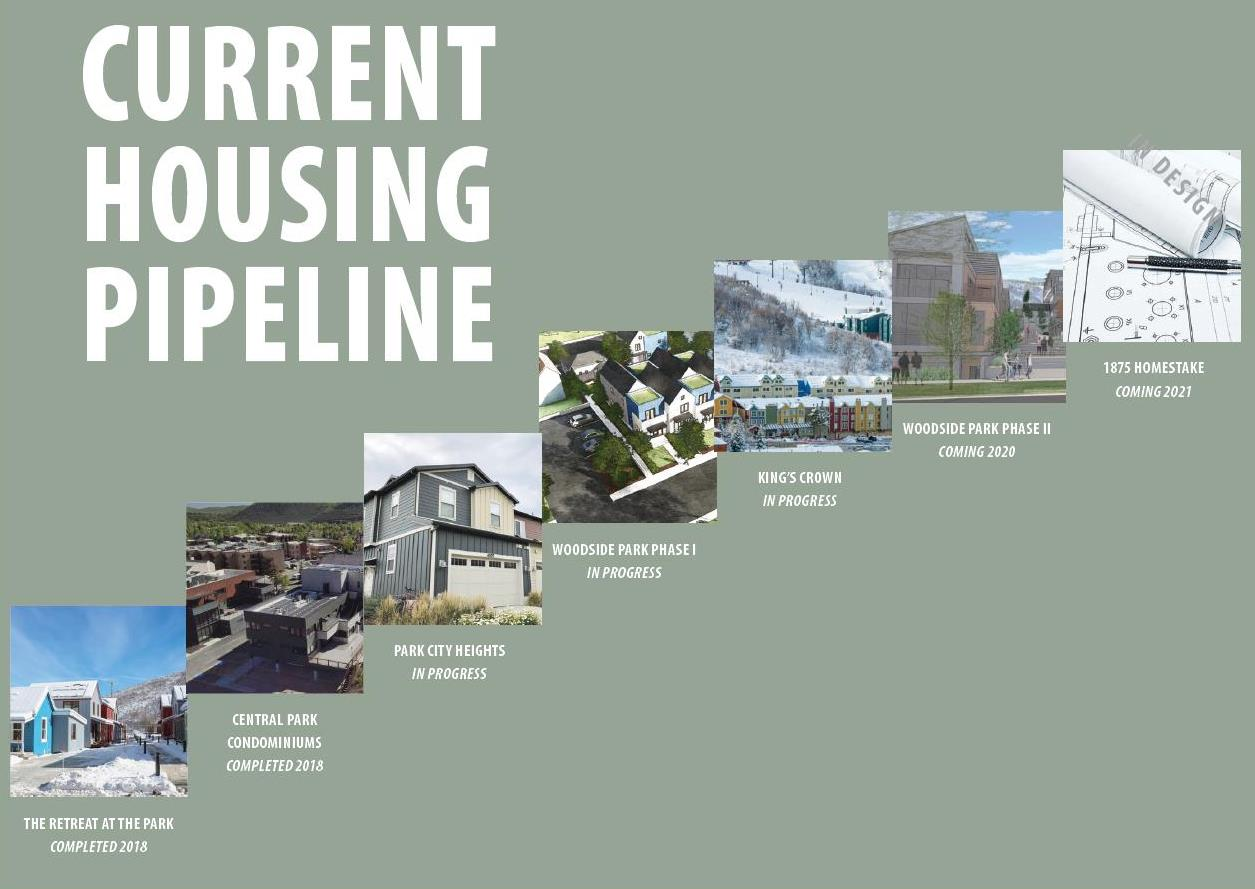 Affordable Housing Pipeline