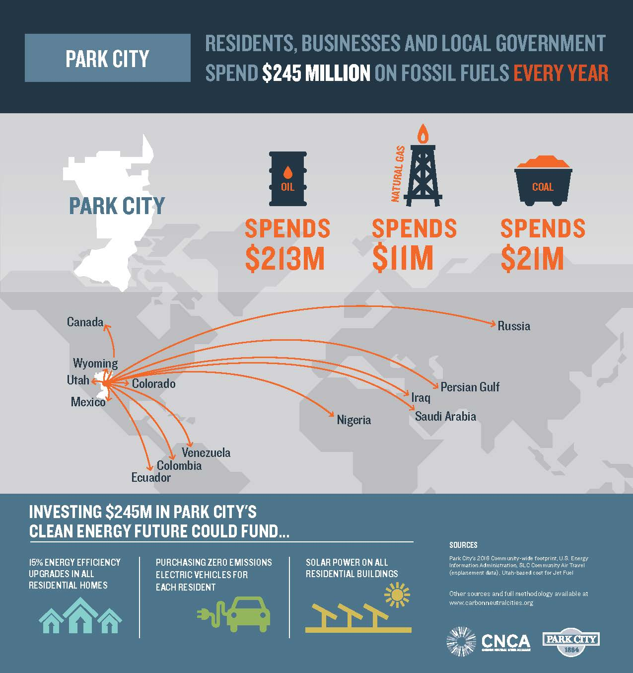 energy spend infographic (1)